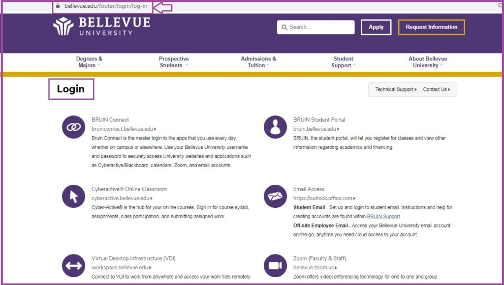 Bellevue University login